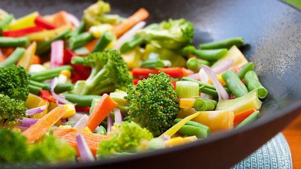 Over vegetarisme, part two